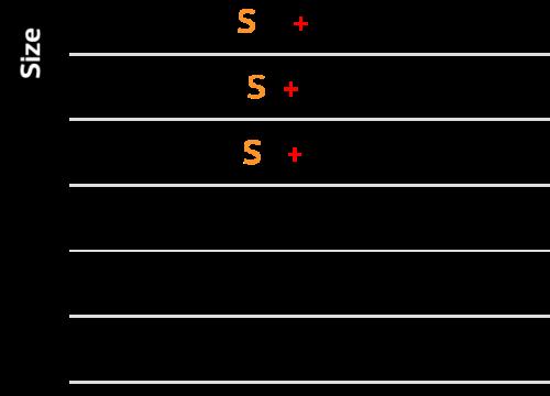 Type – S